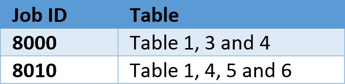 5. Table1